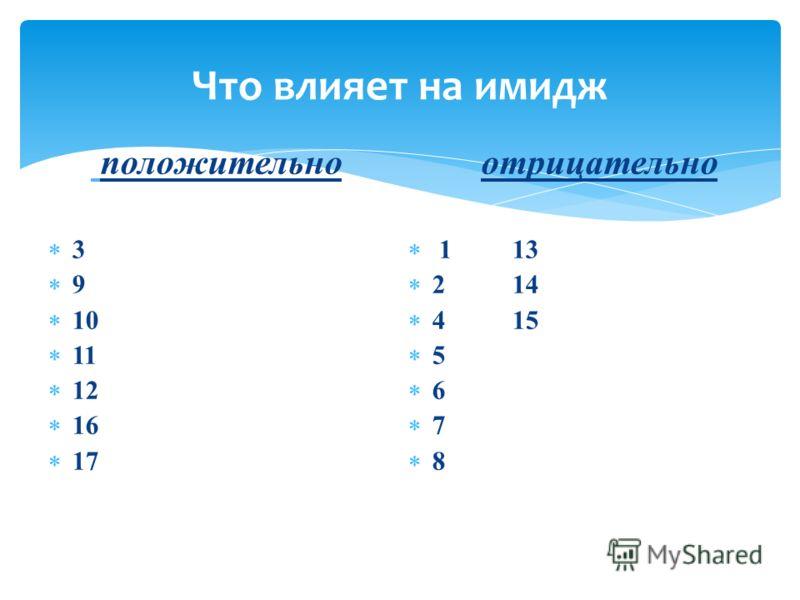 Что влияет на имидж положительно 3 9 10 11 12 16 17 отрицательно 1 13 2 14 4 15 5 6 7 8