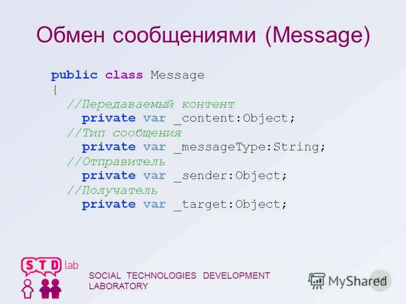 Обмен сообщениями (Message) 11 SOCIAL TECHNOLOGIES DEVELOPMENT LABORATORY