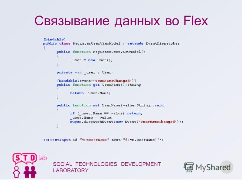 Связывание данных во Flex 7 SOCIAL TECHNOLOGIES DEVELOPMENT LABORATORY