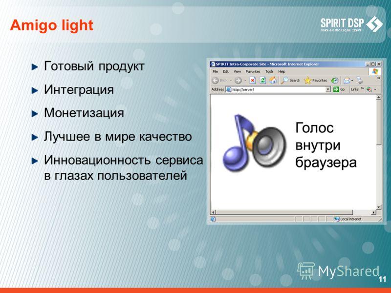 11 Amigo light Готовый продукт Интеграция Монетизация Лучшее в мире качество Инновационность сервиса в глазах пользователей