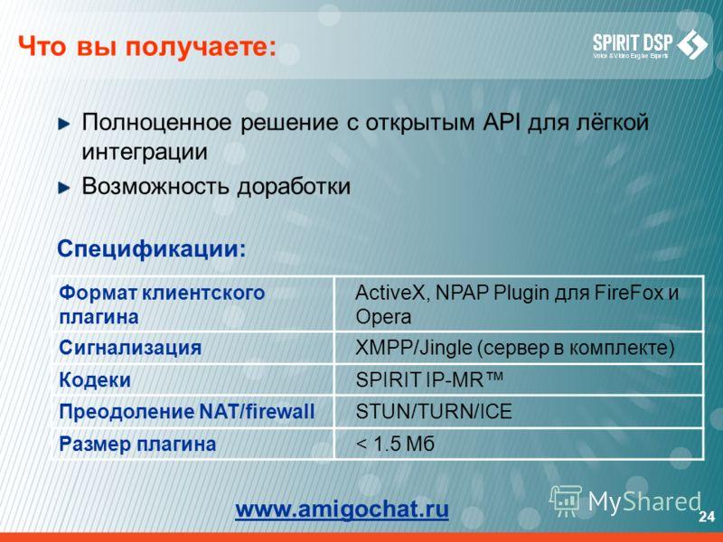 24 Что вы получаете: Полноценное решение с открытым API для лёгкой интеграции Возможность доработки www.amigochat.ru Спецификации: Формат клиентского плагина ActiveX, NPAP Plugin для FireFox и Opera СигнализацияXMPP/Jingle (сервер в комплекте) Кодеки