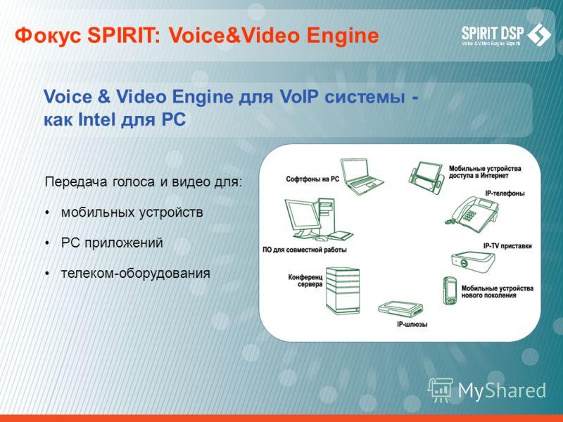 Фокус SPIRIT: Voice&Video Engine Передача голоса и видео для: мобильных устройств PC приложений телеком-оборудования Voice & Video Engine для VoIP системы - как Intel для PC