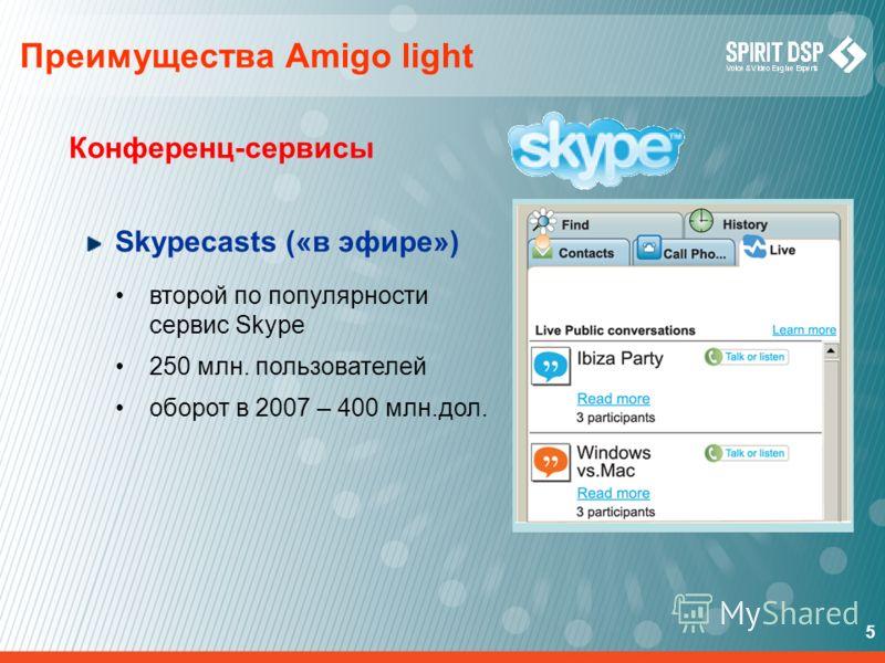 5 Skypecasts («в эфире») Преимущества Amigo light Конференц-сервисы второй по популярности сервис Skype 250 млн. пользователей оборот в 2007 – 400 млн.дол.