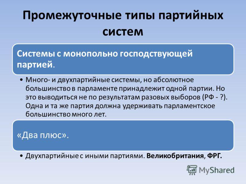 Промежуточные типы партийных систем Системы с монопольно господствующей партией. Много- и двухпартийные системы, но абсолютное большинство в парламенте принадлежит одной партии. Но это выводиться не по результатам разовых выборов (РФ - ?). Одна и та