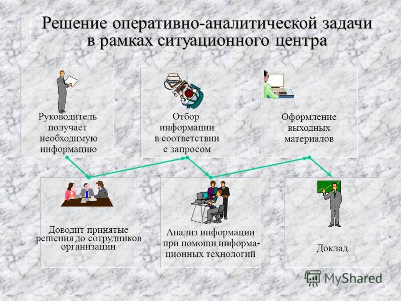 Принятие управленческого решения (оно занимает центральное место в процессе управления). Главным продуктом этого этапа является управляющая информация (планы, инструкции, нормативные документы, рекомендательные предписания и т.д.);