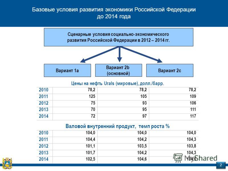 Инвестиционные проекты 2011 ставропольского края как заработать в му зен