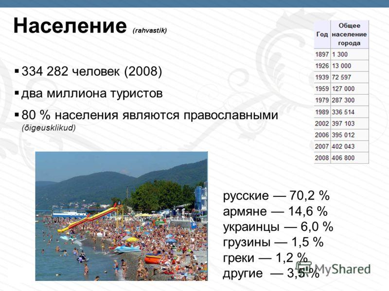 Page 5 Население (rahvastik) 334 282 человек (2008) два миллиона туристов 80 % населения являются православными (õigeusklikud) русские 70,2 % армяне 14,6 % украинцы 6,0 % грузины 1,5 % греки 1,2 % другие 3,5 %