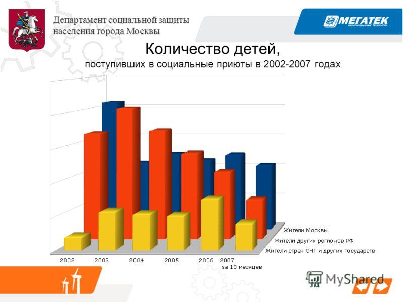 10 Департамент социальной защиты населения города Москвы Количество детей, поступивших в социальные приюты в 2002-2007 годах