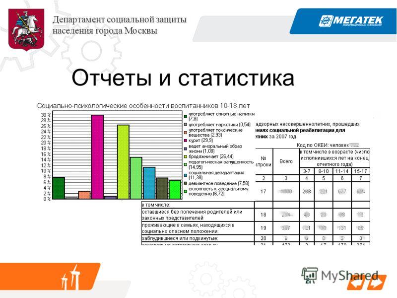 8 Департамент социальной защиты населения города Москвы Отчеты и статистика