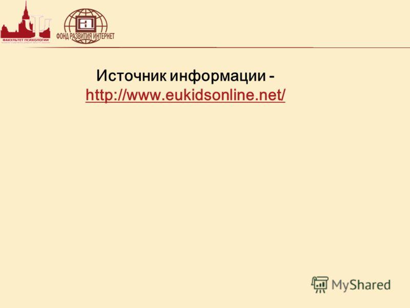 Источник информации - http://www.eukidsonline.net/ http://www.eukidsonline.net/