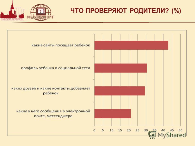 ЧТО ПРОВЕРЯЮТ РОДИТЕЛИ? (%)