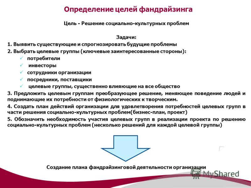 Определение целей фандрайзинга Цель - Решение социально-культурных проблем Задачи: 1. Выявить существующие и спрогнозировать будущие проблемы 2. Выбрать целевые группы (ключевые заинтересованные стороны): потребители инвесторы сотрудники организации
