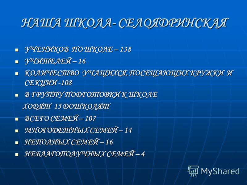 НАША ШКОЛА- СЕЛОЯДРИНСКАЯ УЧЕНИКОВ ПО ШКОЛЕ – 138 УЧЕНИКОВ ПО ШКОЛЕ – 138 УЧИТЕЛЕЙ – 16 УЧИТЕЛЕЙ – 16 КОЛИЧЕСТВО УЧАЩИХСЯ, ПОСЕЩАЮЩИХ КРУЖКИ И СЕКЦИИ -108 КОЛИЧЕСТВО УЧАЩИХСЯ, ПОСЕЩАЮЩИХ КРУЖКИ И СЕКЦИИ -108 В ГРУППУ ПОДГОТОВКИ К ШКОЛЕ В ГРУППУ ПОДГО