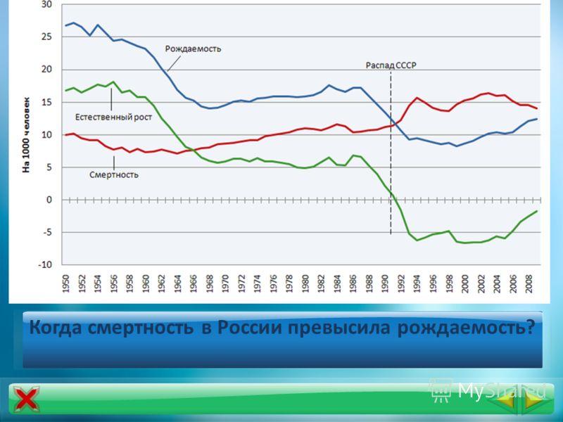 Когда смертность в России превысила рождаемость?