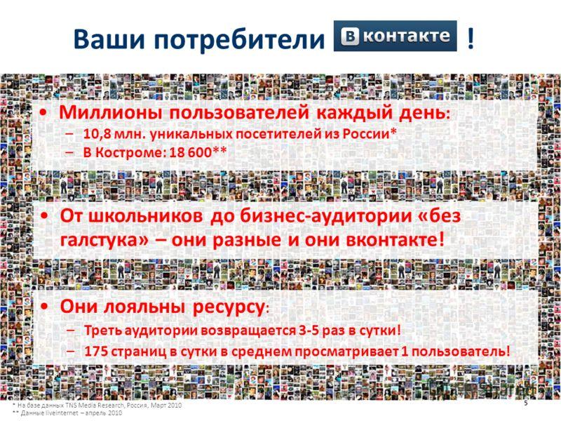 5 Миллионы пользователей каждый день : –10,8 млн. уникальных посетителей из России* –В Костроме: 18 600** От школьников до бизнес-аудитории «без галстука» – они разные и они вконтакте! Они лояльны ресурсу : –Треть аудитории возвращается 3-5 раз в сут