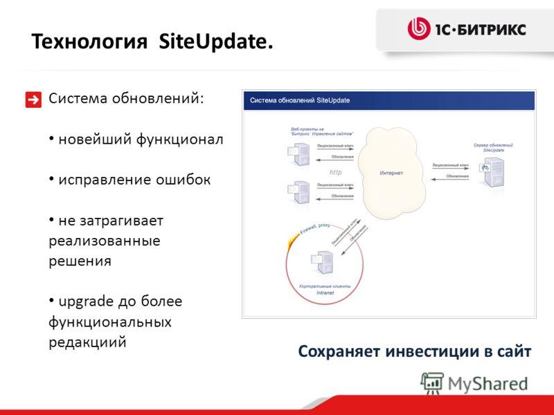 Система обновлений: новейший функционал исправление ошибок не затрагивает реализованные решения upgrade до более функциональных редакциий Сохраняет инвестиции в сайт Технология SiteUpdate.