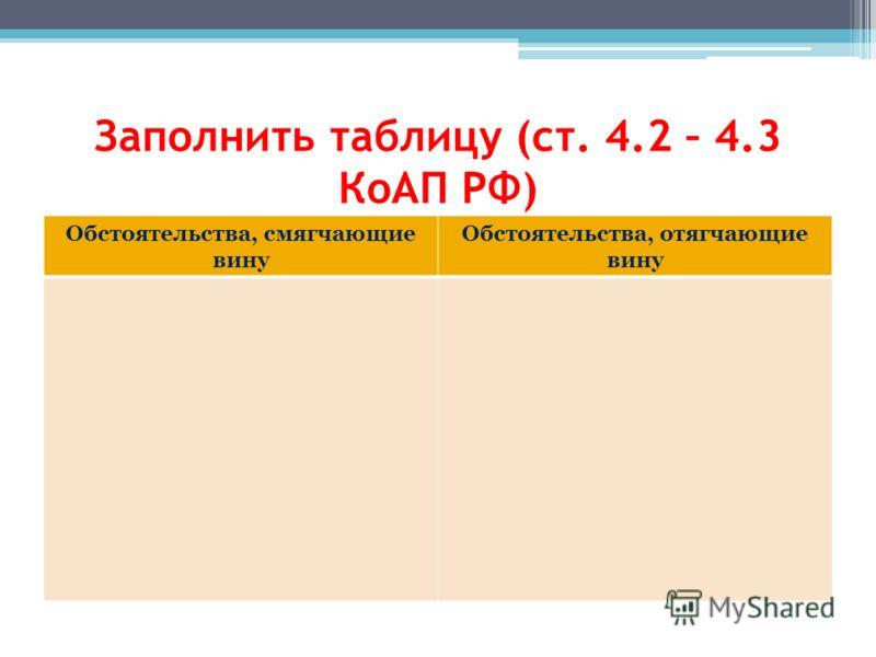 Заполнить таблицу (ст. 4.2 – 4.3 КоАП РФ) Обстоятельства, смягчающие вину Обстоятельства, отягчающие вину