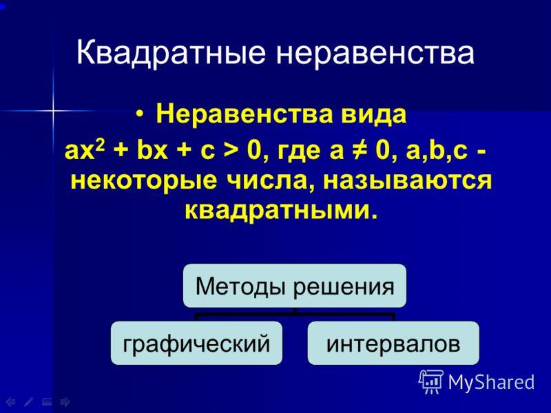 Квадратные неравенства Неравенства вида ах 2 + bх + с > 0, где а 0, а,b,с - некоторые числа, называются квадратными. Методы решения графическийинтервалов