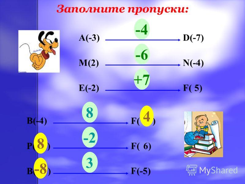Заполните пропуски: А(-3)D(-7) ? М(2)N(-4) ? E(-2)F( 5) ? -4 -6 +7 В(-4) F( ? ) 8 Р( ? )F( 6) -2 В( ? ) F(-5) 3 4 8 -8
