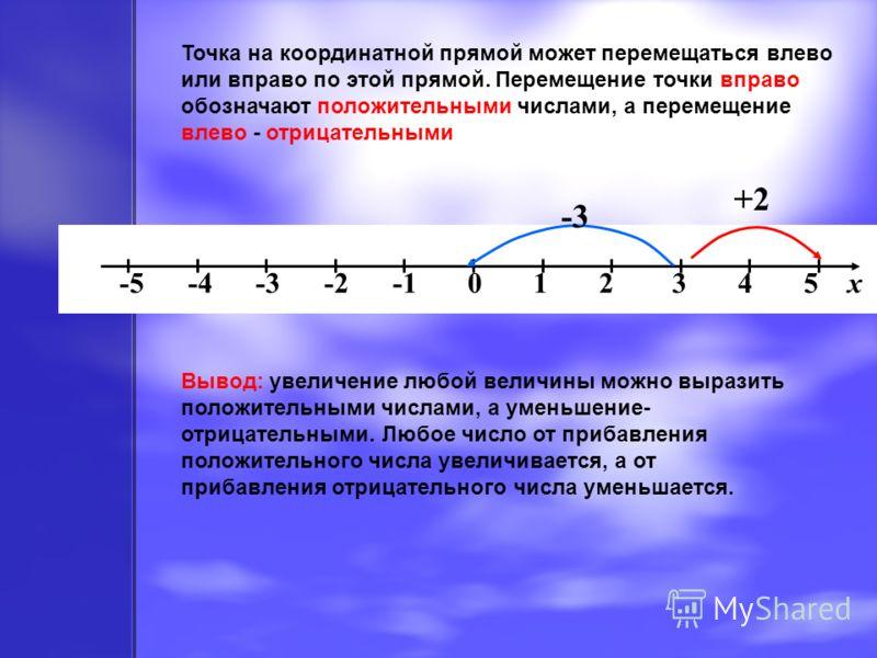Точка на координатной прямой может перемещаться влево или вправо по этой прямой. Перемещение точки вправо обозначают положительными числами, а перемещение влево - отрицательными -5 -4 -3 -2 -1 0 1 2 3 4 5 х +2 -3 Вывод: увеличение любой величины можн