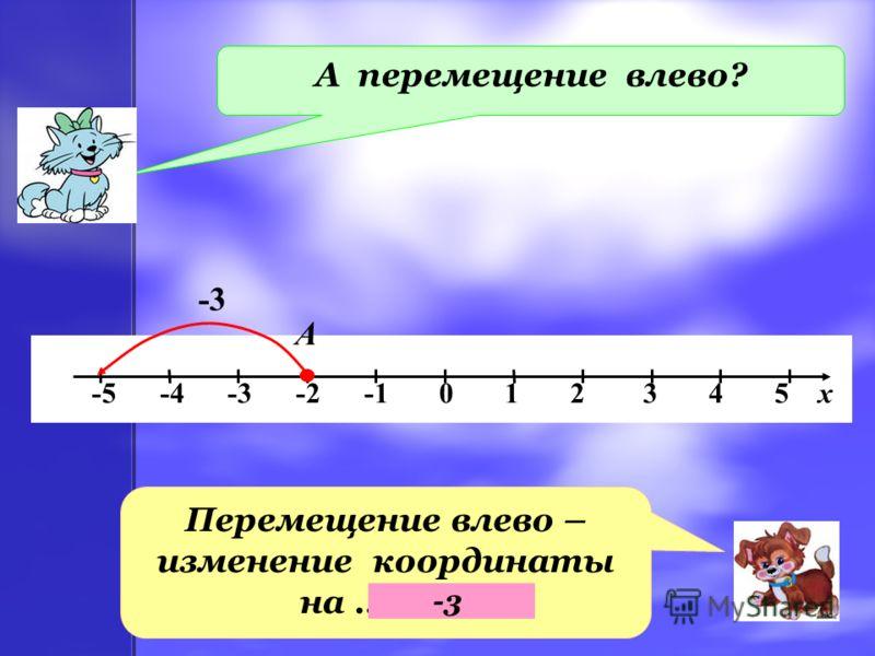 -5 -4 -3 -2 -1 0 1 2 3 4 5 х А А перемещение влево? -3 Перемещение влево – изменение координаты на ……….. -3