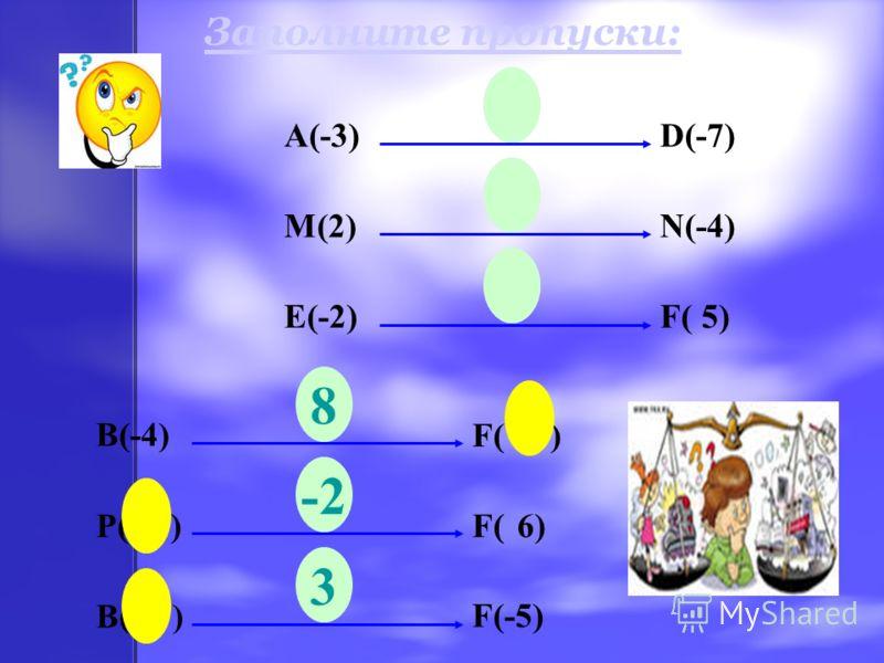 Заполните пропуски: А(-3)D(-7) ? М(2)N(-4) ? E(-2)F( 5) ? В(-4) F( ? ) 8 Р( ? )F( 6) -2 В( ? ) F(-5) 3