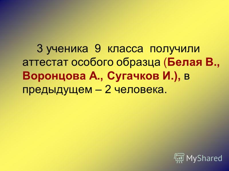 3 ученика 9 класса получили аттестат особого образца (Белая В., Воронцова А., Сугачков И.), в предыдущем – 2 человека.