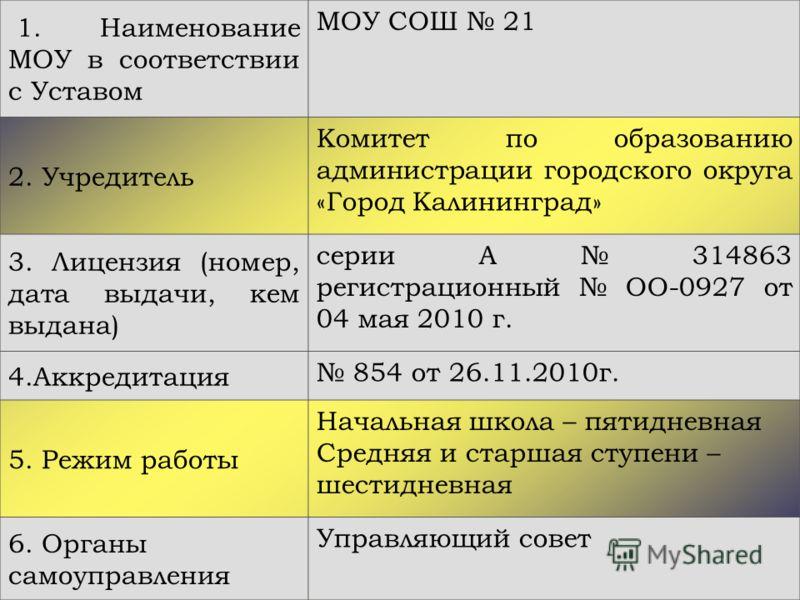 1. Наименование МОУ в соответствии с Уставом МОУ СОШ 21 2. Учредитель Комитет по образованию администрации городского округа «Город Калининград» 3. Лицензия (номер, дата выдачи, кем выдана) серии А 314863 регистрационный ОО-0927 от 04 мая 2010 г. 4.А