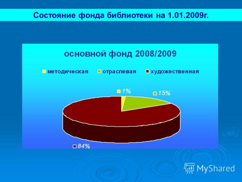 Состояние фонда библиотеки на 1.01.2009г.