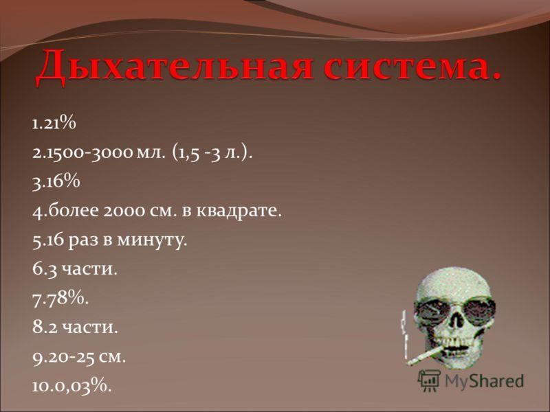 1.21% 2.1500-3000 мл. (1,5 -3 л.). 3.16% 4.более 2000 см. в квадрате. 5.16 раз в минуту. 6.3 части. 7.78%. 8.2 части. 9.20-25 см. 10.0,03%.