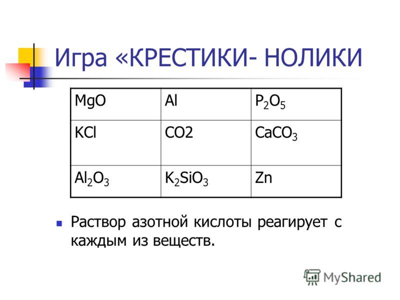 Игра «КРЕСТИКИ- НОЛИКИ Раствор азотной кислоты реагирует с каждым из веществ. MgOAlP2O5P2O5 KClCO2CaCO 3 Al 2 O 3 K 2 SiO 3 Zn