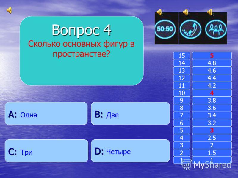 Вопрос 3 Как переводится слово геометрия? B: B: Измерение A: A: Наука D: D: Землемерие C: C: Изучение 11 2 3 4 5 6 7 8 9 10 11 12 13 14 15 1.5 2 2.5 3 3.2 3.4 3.6 3.8 4 4.2 4.4 4.6 4.8 5
