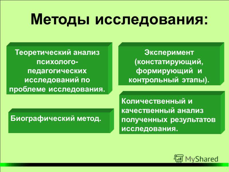 Методы исследования: Теоретический анализ психолого- педагогических исследований по проблеме исследования. Эксперимент (констатирующий, формирующий и контрольный этапы). Количественный и качественный анализ полученных результатов исследования. Биогра