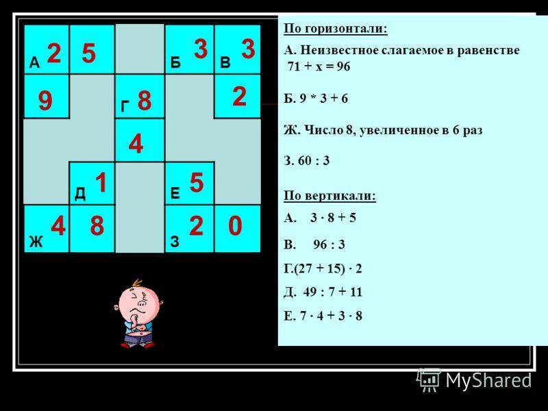 По горизонтали: А. Неизвестное слагаемое в равенстве 71 + х = 96 Б. 9 * 3 + 6 Ж. Число 8, увеличенное в 6 раз З. 60 : 3 По вертикали: А. 3 · 8 + 5 В. 96 : 3 Г.(27 + 15) · 2 Д. 49 : 7 + 11 Е. 7 · 4 + 3 · 8 А БВ Г Д Е Ж З 25 9 33 2 8 4 48 15 20