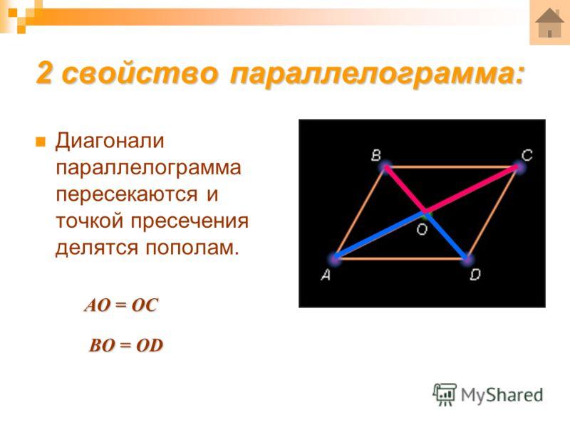 2 свойство параллелограмма: Диагонали параллелограмма пересекаются и точкой пресечения делятся пополам. AO = OC BO = OD
