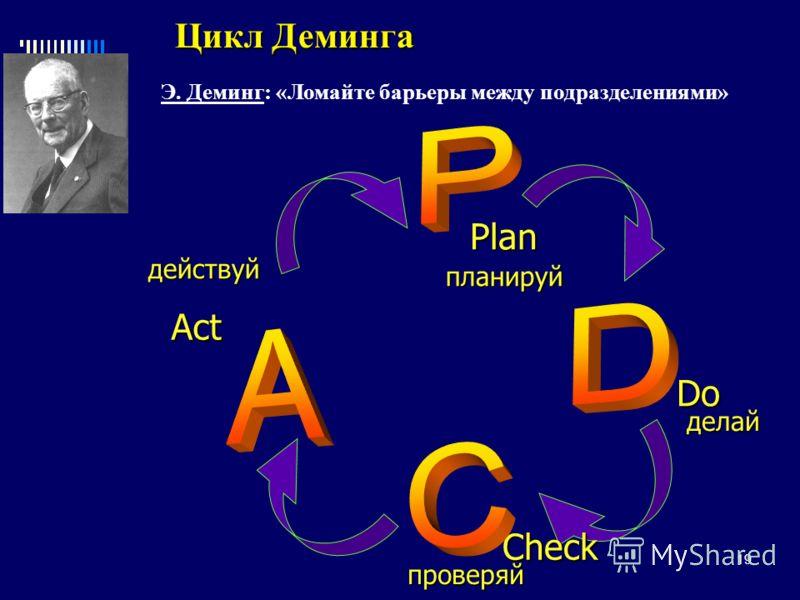 19 Цикл Деминга Plan планируй Do делай Check проверяй Act действуй Э. Деминг: «Ломайте барьеры между подразделениями»