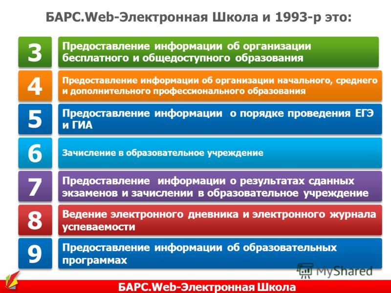 БАРС.Web-Электронная Школа и 1993-р это: Предоставление информации об организации бесплатного и общедоступного образования Предоставление информации об образовательных программах Зачисление в образовательное учреждение Предоставление информации о пор