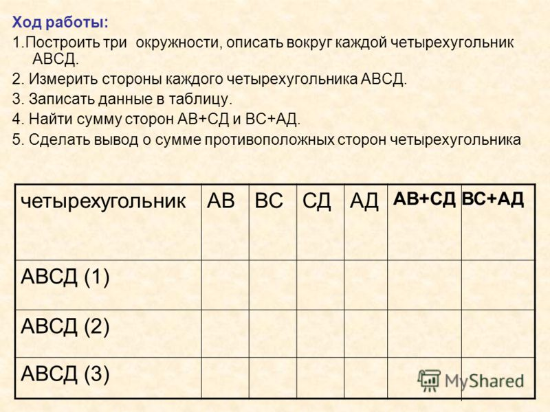 Ход работы: 1.Построить три окружности, описать вокруг каждой четырехугольник АВСД. 2. Измерить стороны каждого четырехугольника АВСД. 3. Записать данные в таблицу. 4. Найти сумму сторон АВ+СД и ВС+АД. 5. Сделать вывод о сумме противоположных сторон