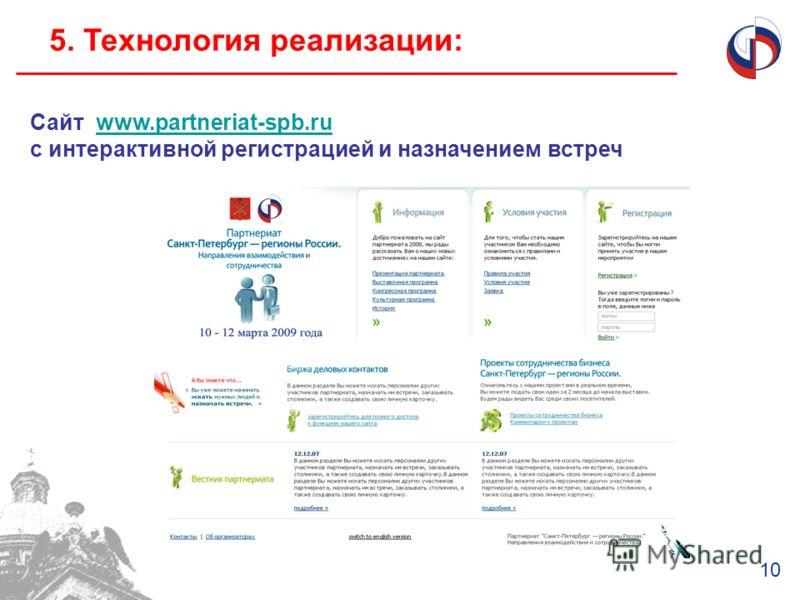 1010 5. Технология реализации: Сайт www.partneriat-spb.ruwww.partneriat-spb.ru с интерактивной регистрацией и назначением встреч