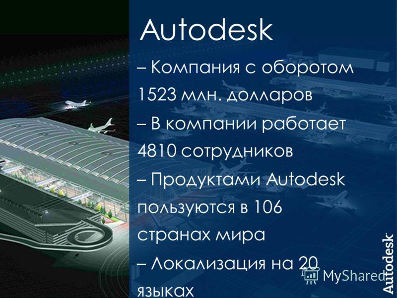 © 2006 Autodesk3 Manufacturing Solutions Division Autodesk – Компания с оборотом 1523 млн. долларов – В компании работает 4810 сотрудников – Продуктами Autodesk пользуются в 106 странах мира – Локализация на 20 языках