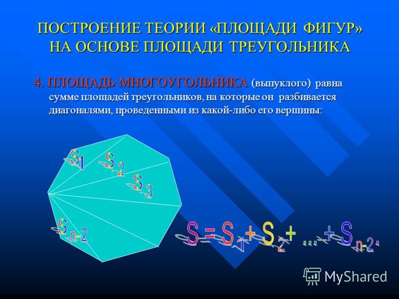 ПОСТРОЕНИЕ ТЕОРИИ «ПЛОЩАДИ ФИГУР» НА ОСНОВЕ ПЛОЩАДИ ТРЕУГОЛЬНИКА 3. ПЛОЩАДЬ ТРАПЕЦИИ равна сумме площадей треугольников с основаниями a и b и общей высотой h, на которые она разбивается одной из ее диагоналей: Таким образом, площадь трапеции вычисляе