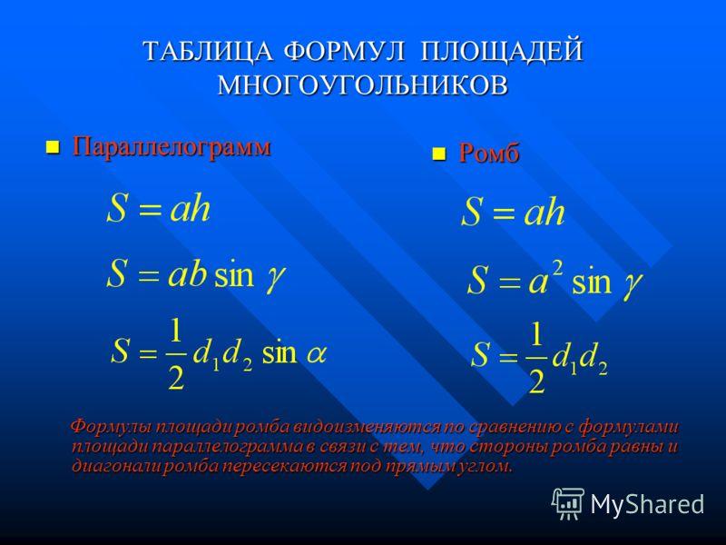 ТАБЛИЦА ФОРМУЛ ПЛОЩАДЕЙ МНОГОУГОЛЬНИКОВ Треугольник Треугольник где a, b, c – стороны треугольника, р – полупериметр, r и R – радиусы соответственно вписанной и описанной окружностей, γ – угол между сторонами а и b.
