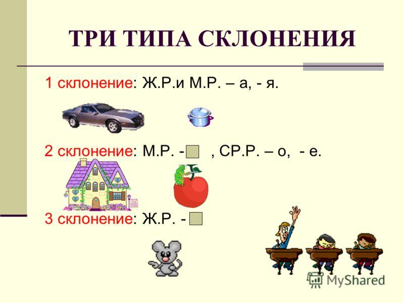 ТРИ ТИПА СКЛОНЕНИЯ 1 склонение: Ж.Р.и М.Р. – а, - я. 2 склонение: М.Р. -, СР.Р. – о, - е. 3 склонение: Ж.Р. -