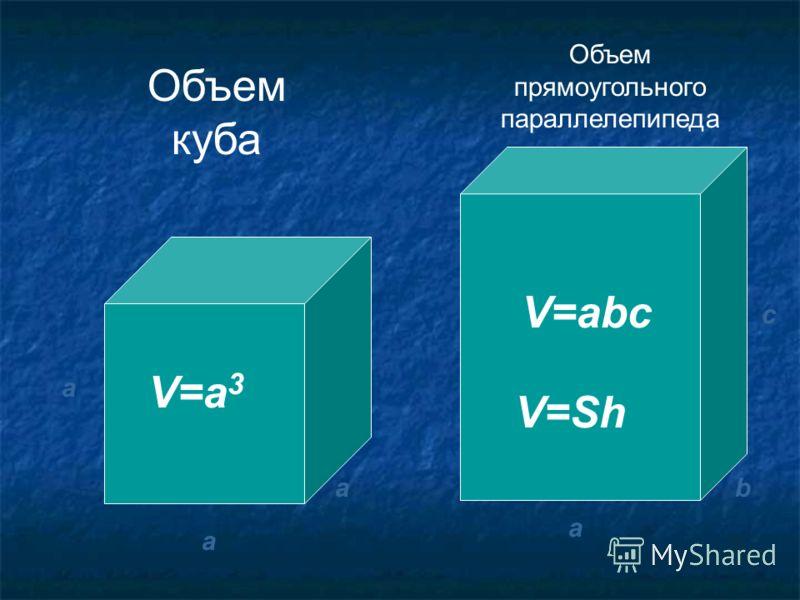 Объем куба Объем прямоугольного параллелепипеда V=a 3 V=abc V=Sh a a a a c b