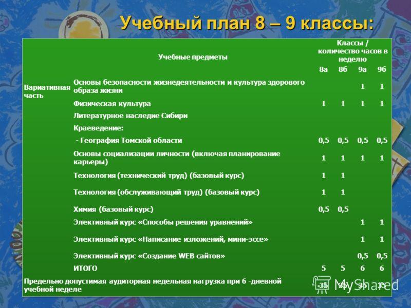 Учебный план 8 – 9 классы: