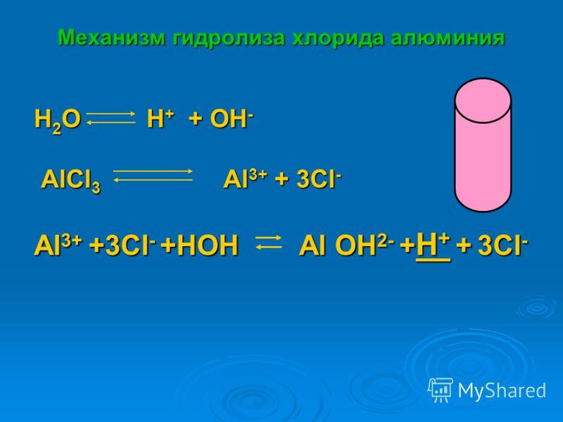 Механизм гидролиза хлорида алюминия H 2 O H + + OH - AlCl 3 Al 3+ + 3Cl - AlCl 3 Al 3+ + 3Cl - Al 3+ +3Cl - +HOH Al OH 2- + H + + 3Cl -