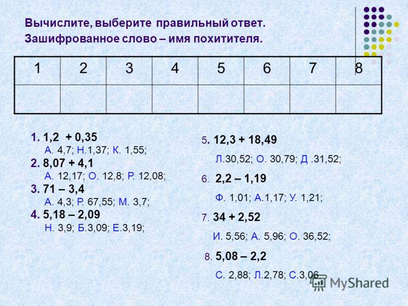 Вычислите, выберите правильный ответ. Зашифрованное слово – имя похитителя. 12345678 1. 1,2 + 0,35 А. 4,7; Н.1,37; К. 1,55; 2. 8,07 + 4,1 А. 12,17; О. 12,8; Р. 12,08; 3. 71 – 3,4 А. 4,3; Р. 67,55; М. 3,7; 4. 5,18 – 2,09 Н. 3,9; Б.3,09; Е.3,19; 5. 12,