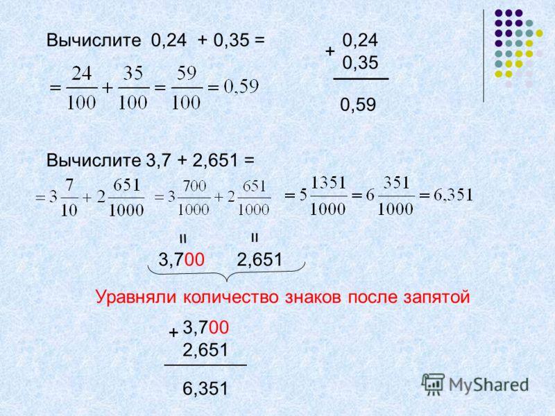 Вычислите 0,24 + 0,35 =0,24 0,35 + 0,59 Вычислите 3,7 + 2,651 = = = 3,7002,651 Уравняли количество знаков после запятой 3,700 2,651 6,351 +