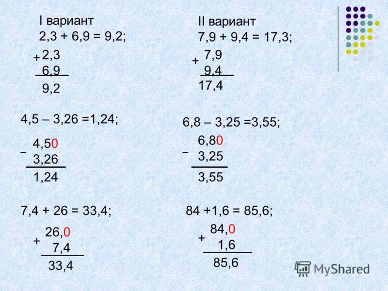 I вариант 2,3 + 6,9 = 9,2; 2,3 6,9 + 9,2 II вариант 7,9 + 9,4 = 17,3; 7,9 9,4 + 17,4 6,8 – 3,25 =3,55; 4,5 – 3,26 =1,24; 4,50 3,26 _ 1,24 6,80 3,25 _ 3,55 7,4 + 26 = 33,4;84 +1,6 = 85,6; 26,0 7,4 + 33,4 84,0 1,6 + 85,6