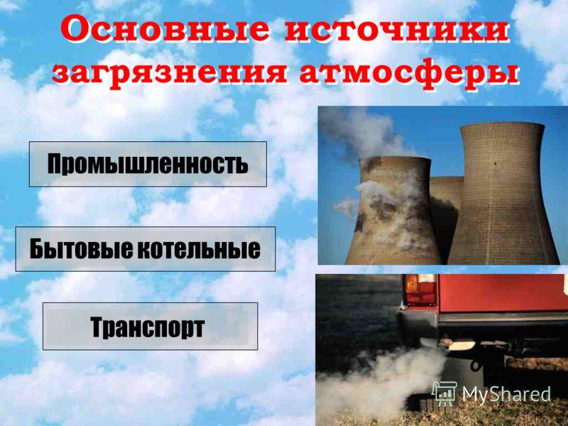 Основные источники загрязнения атмосферы Промышленность Бытовые котельные Транспорт
